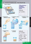 Химия 10-11 класс