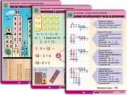 "Комплект таблиц для нач. шк. ""Математика. Арифметические действия"" (14 табл., формат А1, лам.)"