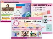 """Комплект таблиц для нач. шк. """"Математика. Величины. Единицы измерения"""" (20 табл., формат А1, лам.)"""