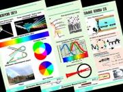 """Комплект таблиц по физике """"Оптика. Специальная теория относительности"""" (14 таб.,формат А1, ламинир.)"""