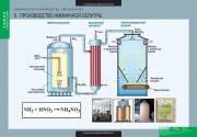Химия. Химическое производство. Металлургия