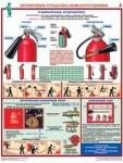 """Плакаты """"Первичные средства пожаротушения"""" (3 листа, формат 45*6"""