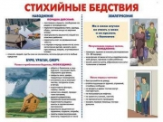 """Плакаты """"Уголок гражданской обороны"""" (комплект 10 пл., 30x41 см)"""