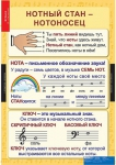 "Таблицы демонстрационные ""Музыка. Начальная школа"" (10 шт., 68*98 см)"