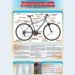 """Стенд """"Принципиальная схема устройства велосипеда"""""""
