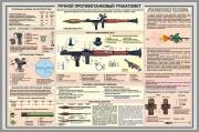 """Плакаты """"Гранатомёт РПГ-7"""""""