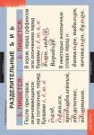 Комплект таблиц. Русский язык. 5 класс (14 таблиц)