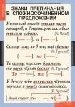 Комплект таблиц. Русский язык. 9 класс (6 таблиц)