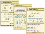 """Комплект таблиц """"Алгебра и начала анализа. Формулы. Преобразования выражений"""""""
