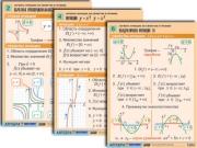 """Комплект таблиц по алгебре """"Алгебра. Уравнения"""""""