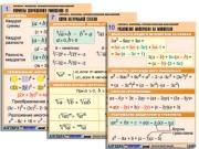 """Комплект таблиц по алгебре """"Алгебра. Формулы. Преобразования выражений"""""""