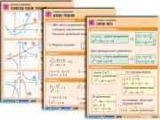 """Комплект таблиц по алгебре """"Алгебра. Функции, их свойства и графики"""""""