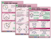 """Комплект таблиц по геометрии """"Планиметрия. Окружность"""""""