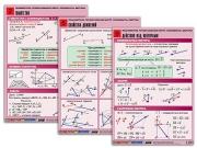 """Комплект таблиц по геометрии """"Планиметрия. Преобразования фигур. Координаты. Векторы"""""""