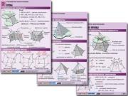 "Комплект таблиц по геометрии ""Стереометрия. Многогранники"""