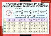 """Таблицы демонстрационные """"Алгебра 10 класс"""""""