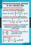 """Таблицы демонстрационные """"Алгебра 8 класс"""""""
