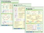 """Комплект таблиц по алгебре раздат. """"Алгебра. Функции и графики"""""""