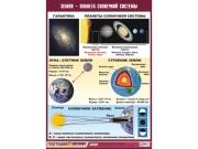 """Таблица демонстрационная """"Земля - планета Солнечной системы"""" (винил 100x140)"""