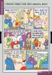 Основная грамматика английского языка