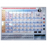 Электронно-справочная информационная таблица Д.И. Менделеева