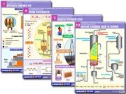 """Комплект таблиц по орг. химии """"Природные источники углеводородов. Переработка. Синтез""""(12т.,А1,лам)"""