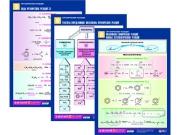 """Комплект таблиц по химии раздат. """"Окислительно-восстановительные реакции"""" (цвет., лам., А4, 8шт.)"""