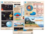 """Комплект таблиц по географии раздат. """"Земля как планета. Земля как система"""" (цвет, лам., А4, 12шт.)"""