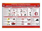 """Стенд """"Технические средства и оборудование, применяемые при проведении поисково-спасательных работ"""""""